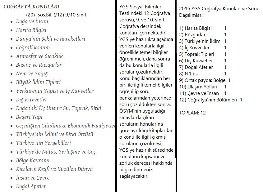ygs-coğ - MehmetKYGSZ